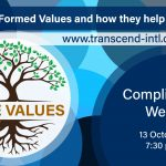well formed values scaled
